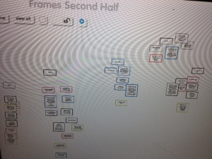 I organize and reorganize elements in a scene using the mindmap software Poppplet.